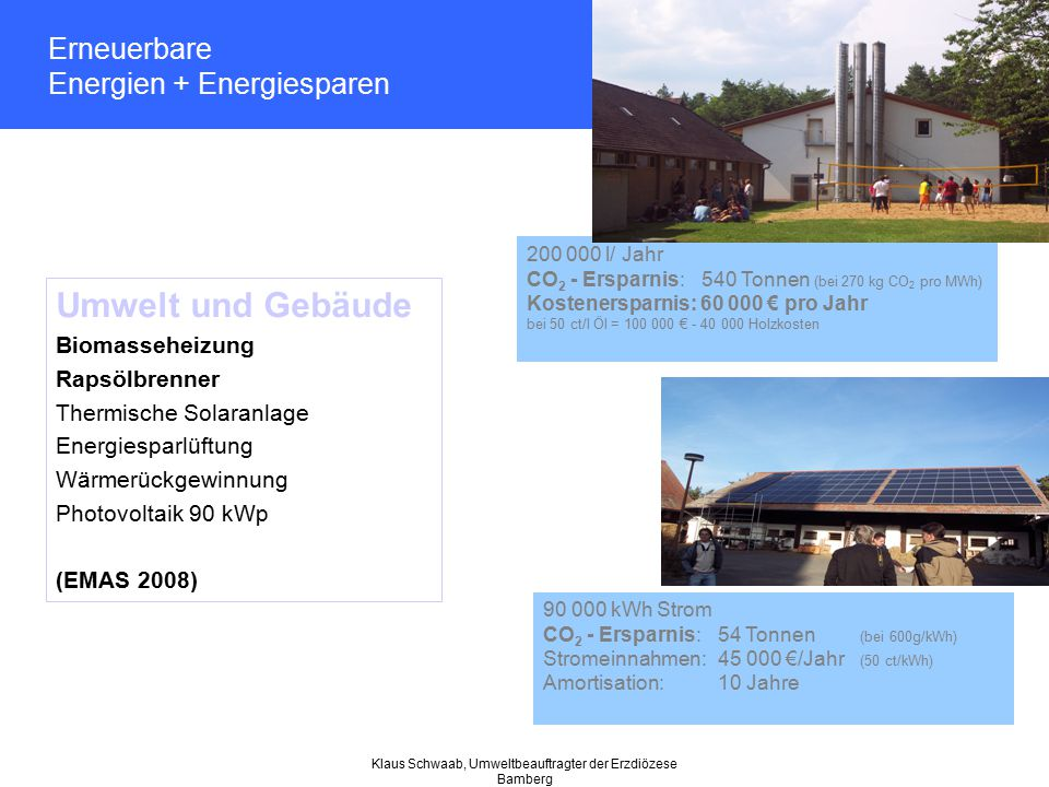 Erneuerbare Energien + Energiesparen