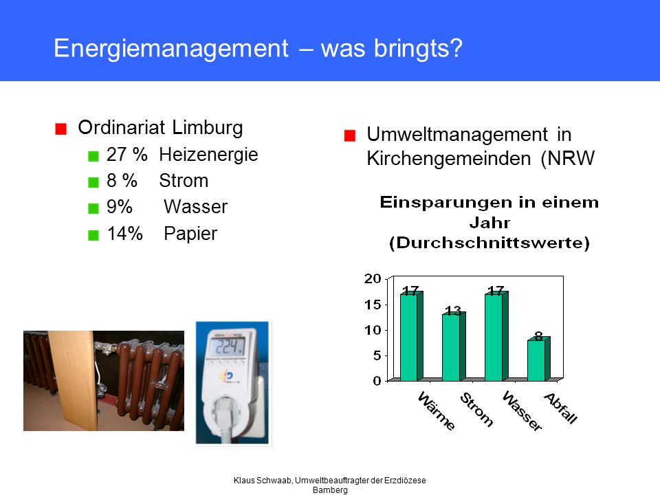 Energiemanagement – was bringts
