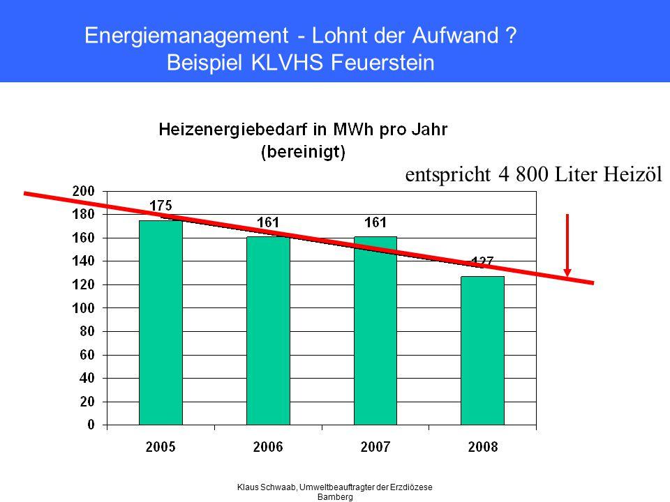 Energiemanagement - Lohnt der Aufwand Beispiel KLVHS Feuerstein