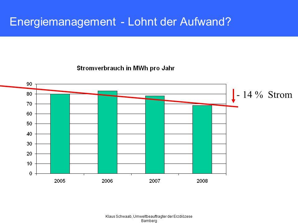 Energiemanagement - Lohnt der Aufwand