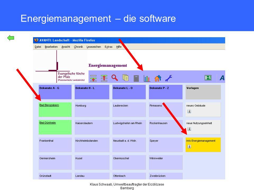 Energiemanagement – die software