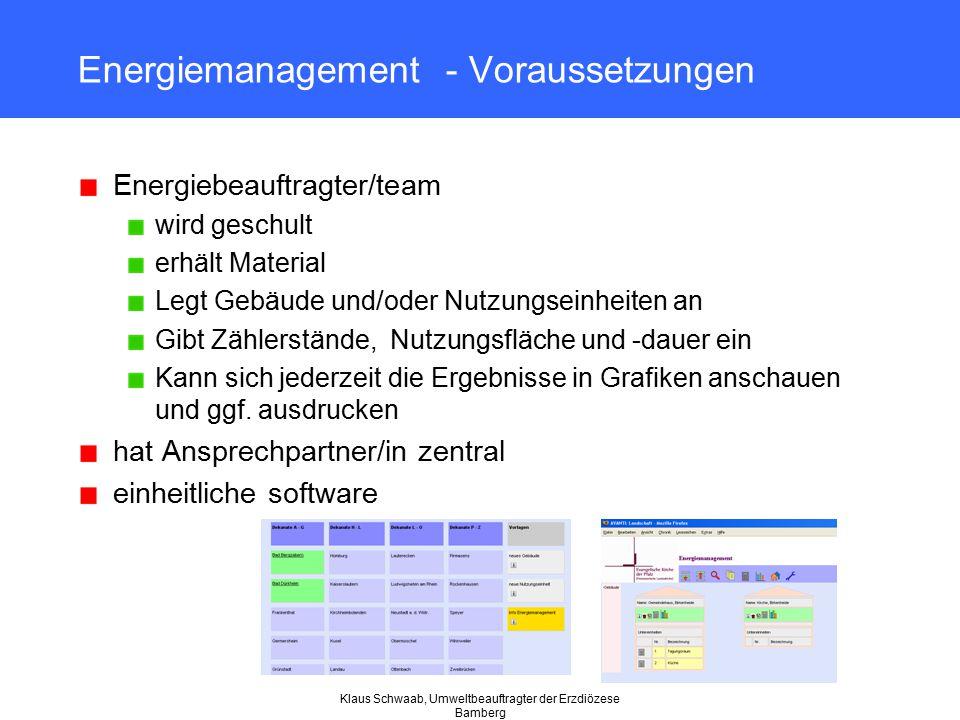 Energiemanagement - Voraussetzungen