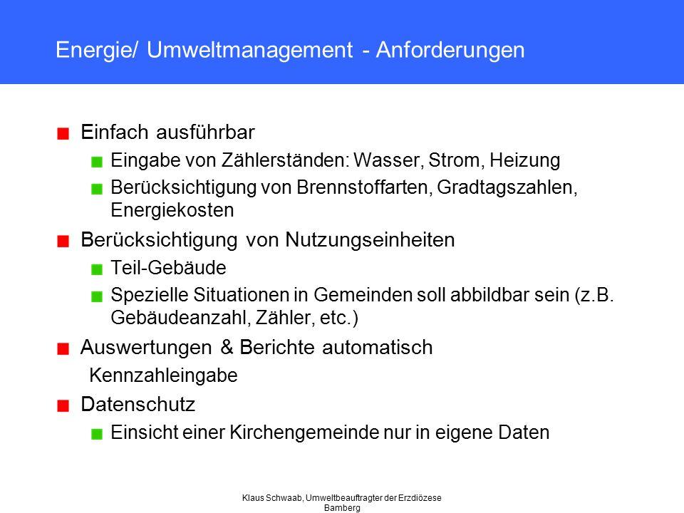 Energie/ Umweltmanagement - Anforderungen