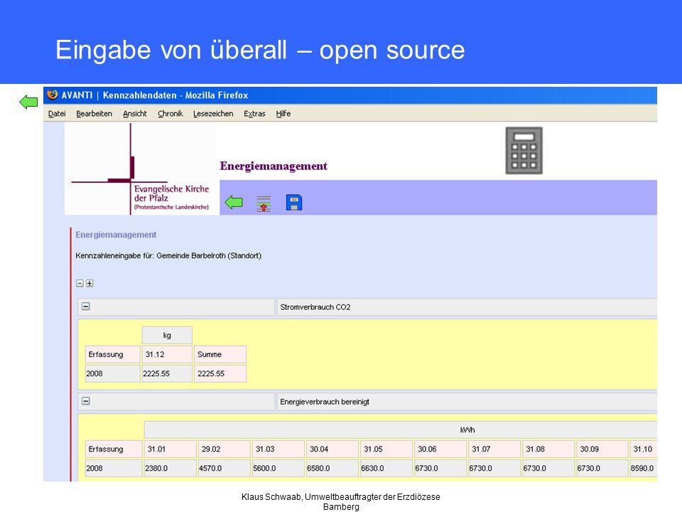 Eingabe von überall – open source