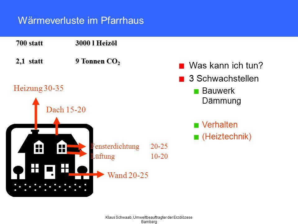 Klaus Schwaab, Umweltbeauftragter der Erzdiözese Bamberg