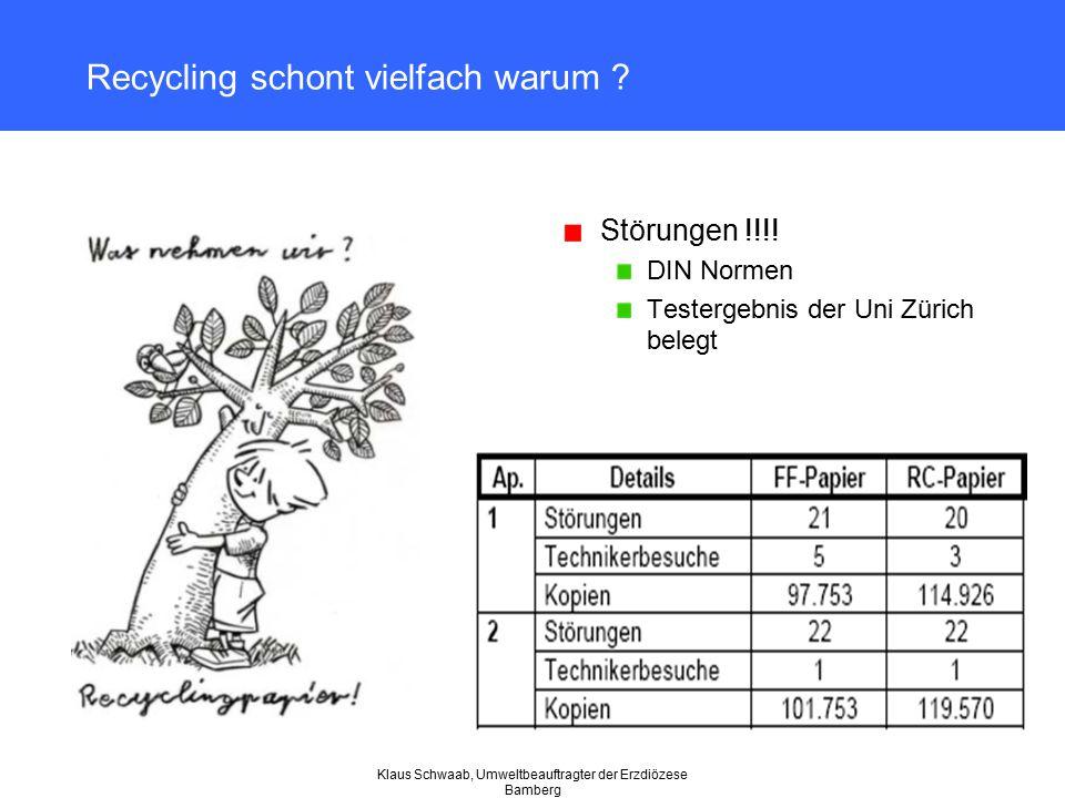 Recycling schont vielfach warum