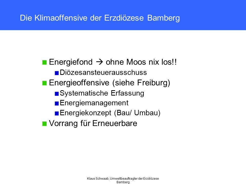 Die Klimaoffensive der Erzdiözese Bamberg