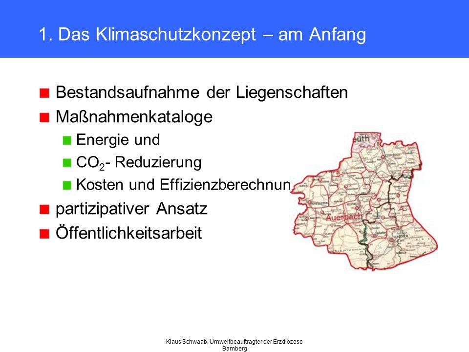1. Das Klimaschutzkonzept – am Anfang