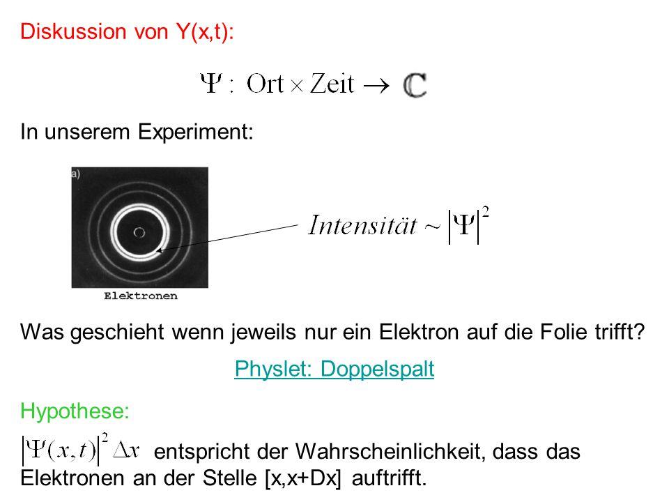 Diskussion von Y(x,t): In unserem Experiment: Was geschieht wenn jeweils nur ein Elektron auf die Folie trifft
