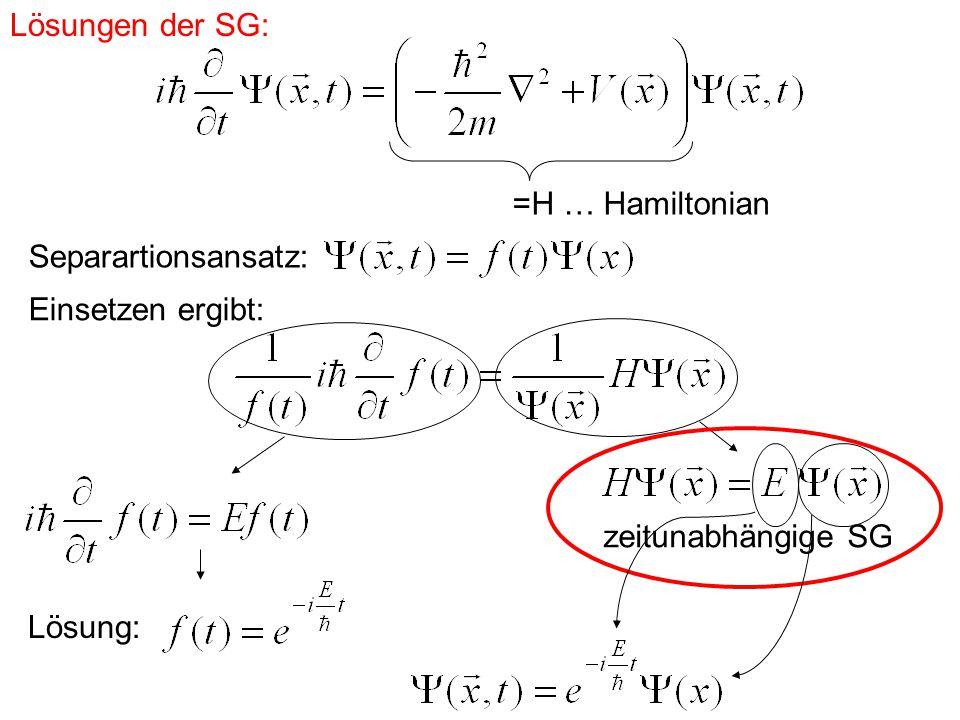 Lösungen der SG: =H … Hamiltonian Separartionsansatz: Einsetzen ergibt: zeitunabhängige SG Lösung: