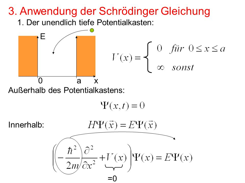 3. Anwendung der Schrödinger Gleichung
