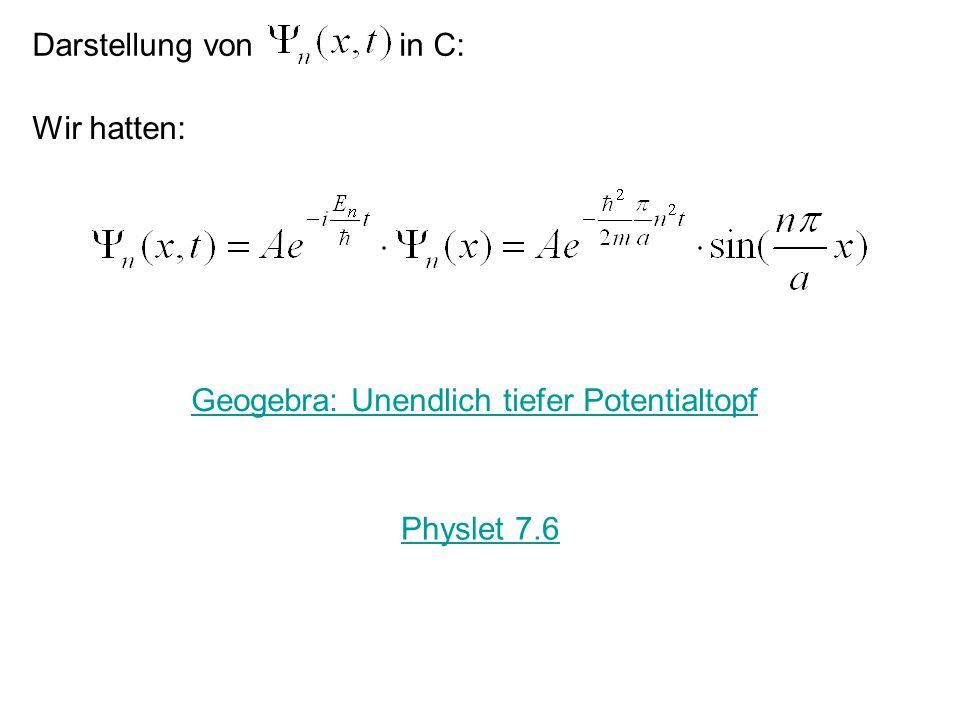 Darstellung von in C: Wir hatten: Geogebra: Unendlich tiefer Potentialtopf Physlet 7.6