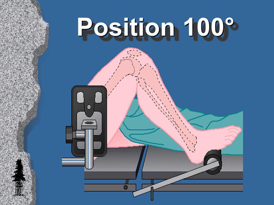 Position 100°