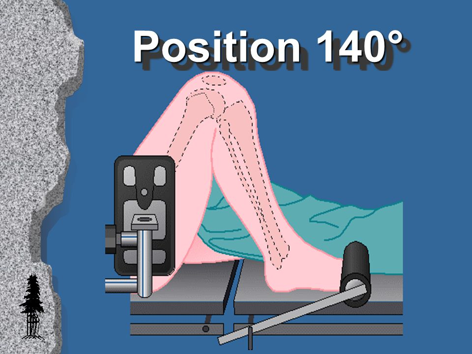 Position 140°