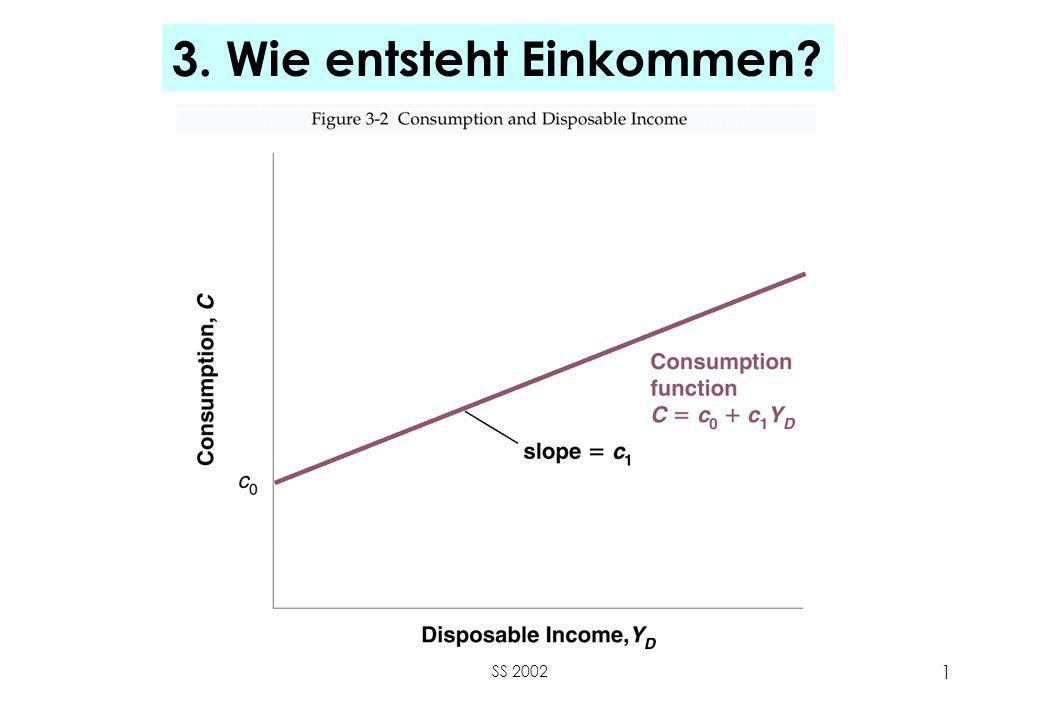 3. Wie entsteht Einkommen