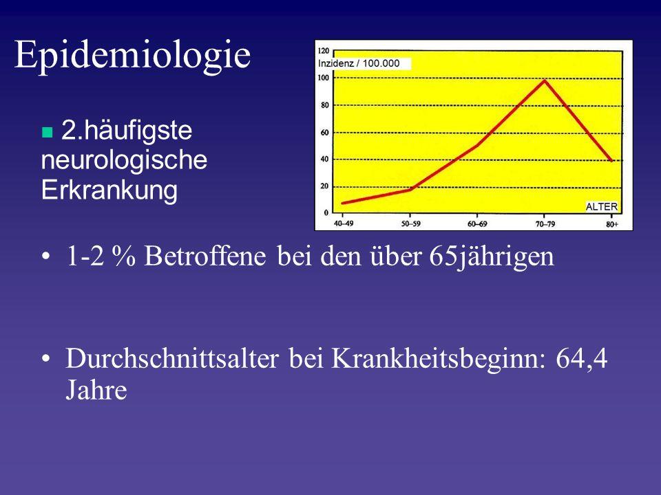 Epidemiologie 1-2 % Betroffene bei den über 65jährigen