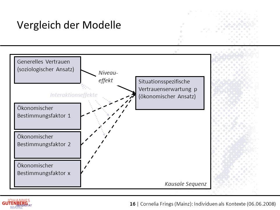 Vergleich der Modelle Generelles Vertrauen (soziologischer Ansatz)