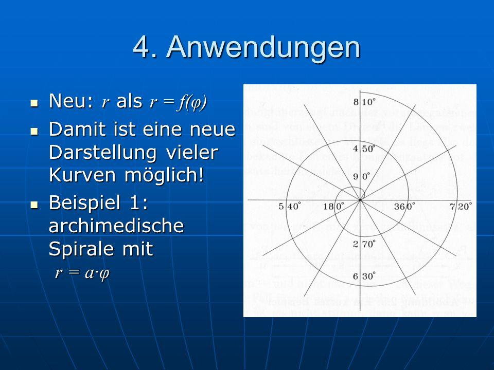 4. Anwendungen Neu: r als r = f(φ)