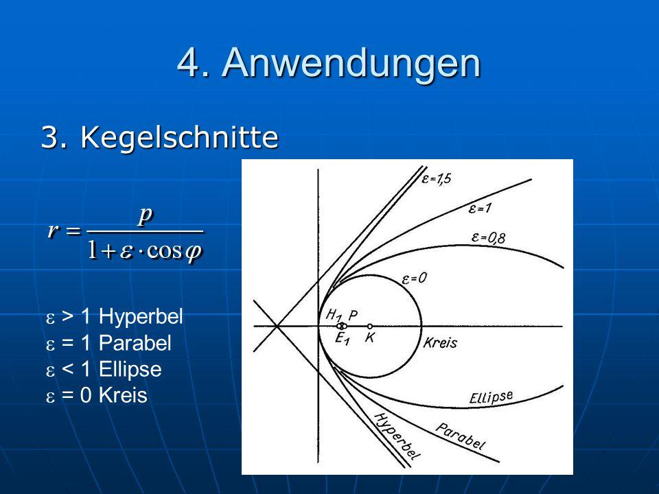 4. Anwendungen 3. Kegelschnitte  > 1 Hyperbel = 1 Parabel