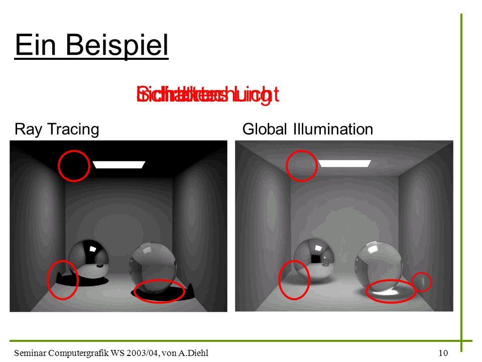 Ein Beispiel Schatten indirektes Licht Lichtbrechung Ray Tracing