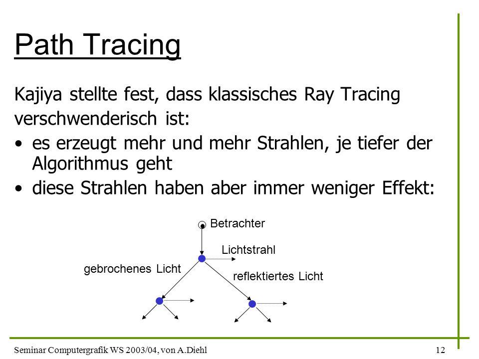 Path Tracing Kajiya stellte fest, dass klassisches Ray Tracing