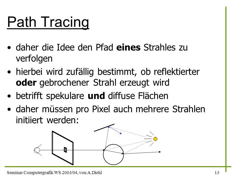 Path Tracing daher die Idee den Pfad eines Strahles zu verfolgen