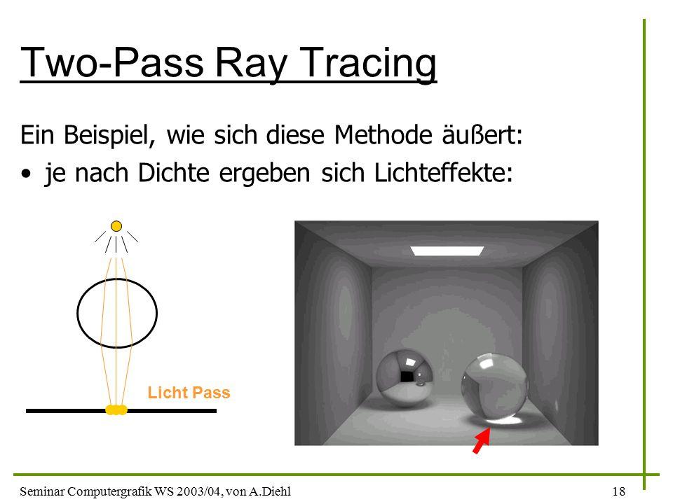 Two-Pass Ray Tracing Ein Beispiel, wie sich diese Methode äußert: