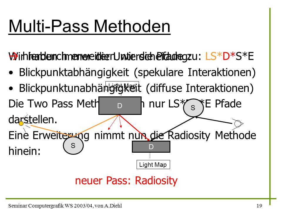 Multi-Pass Methoden  hierdurch erweitern wir die Pfade zu: LS*D*S*E