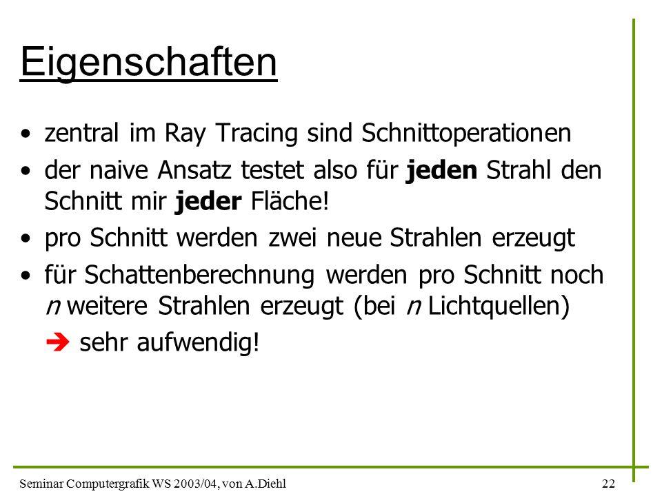 Eigenschaften zentral im Ray Tracing sind Schnittoperationen