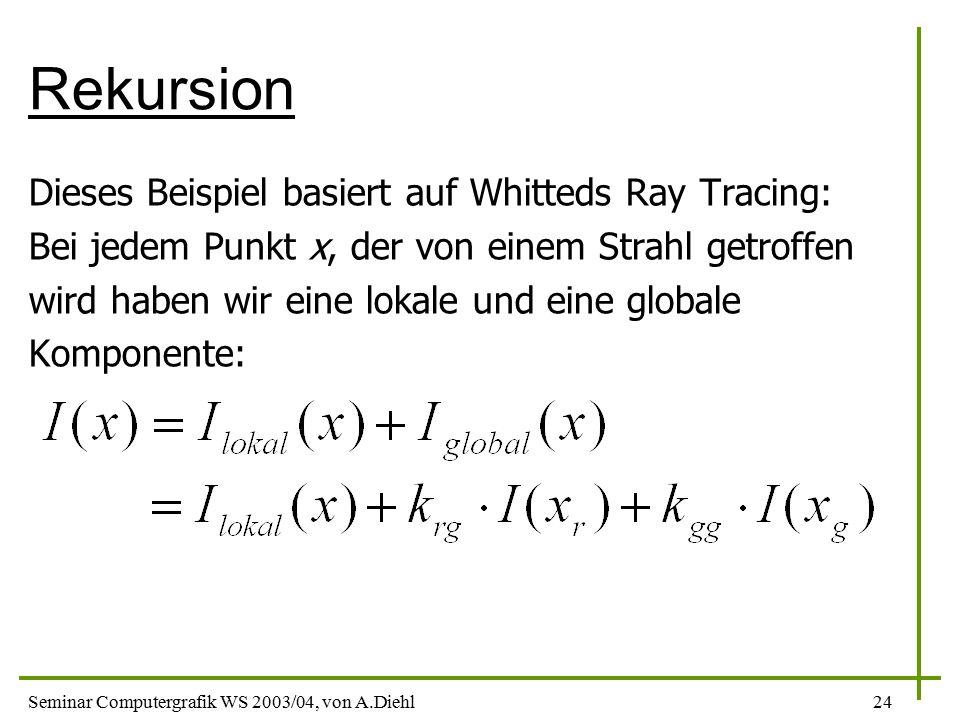 Rekursion Dieses Beispiel basiert auf Whitteds Ray Tracing: