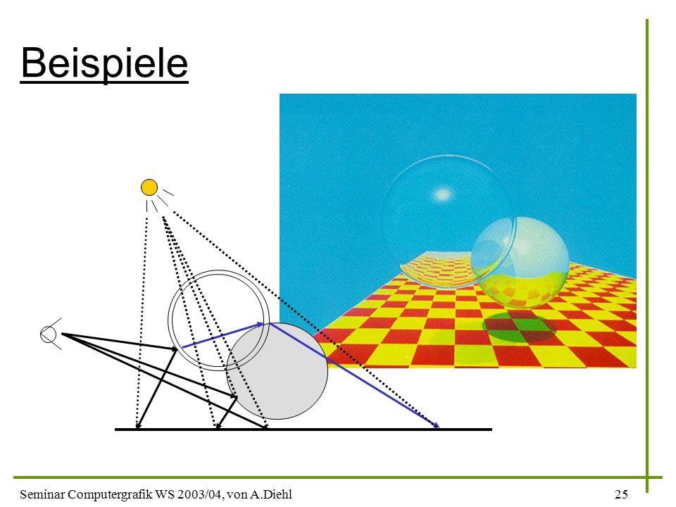 Beispiele Seminar Computergrafik WS 2003/04, von A.Diehl