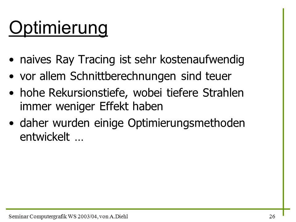 Optimierung naives Ray Tracing ist sehr kostenaufwendig
