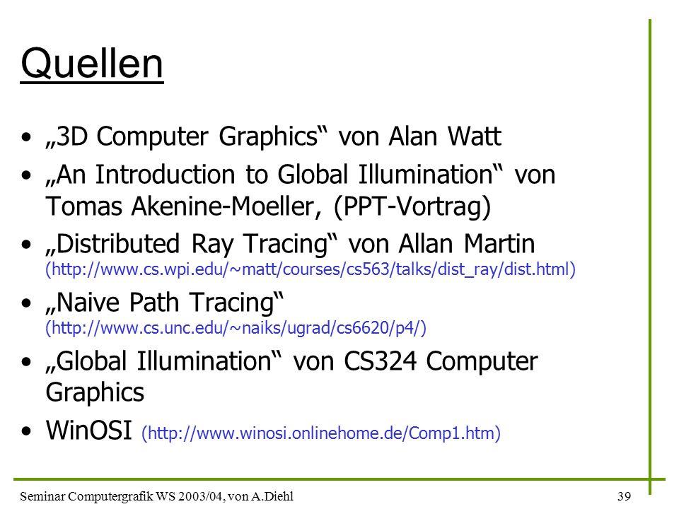 """Quellen """"3D Computer Graphics von Alan Watt"""