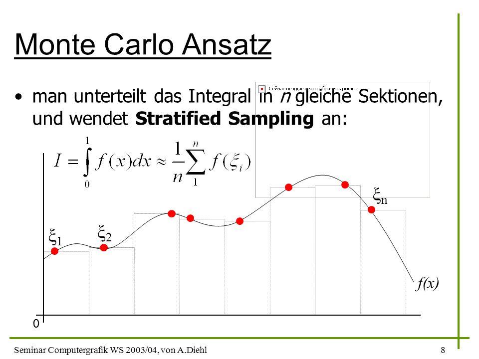 Monte Carlo Ansatz man unterteilt das Integral in n gleiche Sektionen, und wendet Stratified Sampling an: