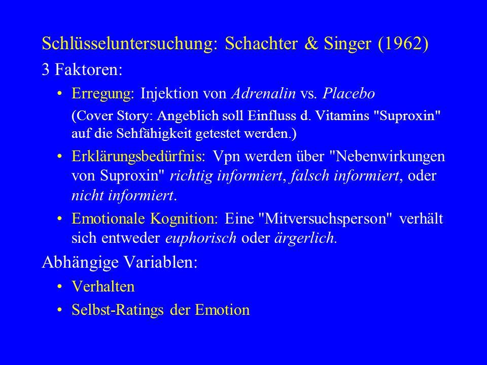 Schlüsseluntersuchung: Schachter & Singer (1962)