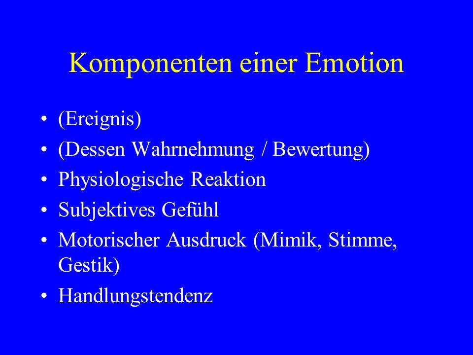 Komponenten einer Emotion