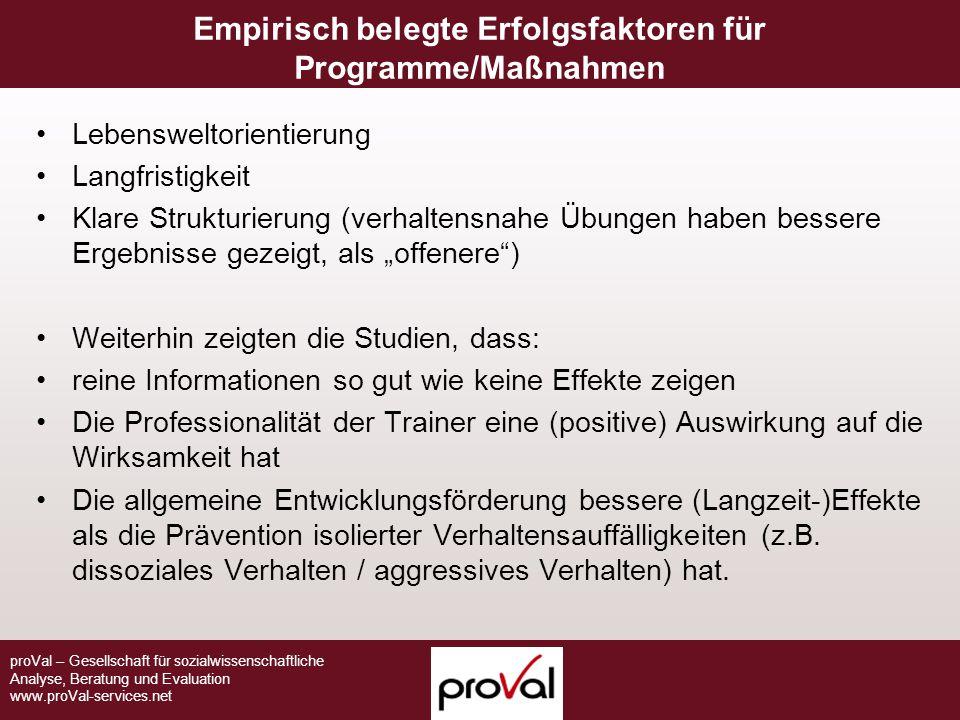 Empirisch belegte Erfolgsfaktoren für Programme/Maßnahmen