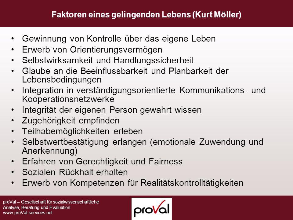 Faktoren eines gelingenden Lebens (Kurt Möller)