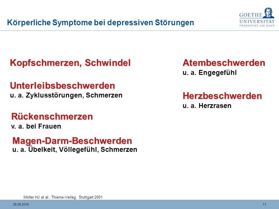 Häufigkeit von Depressionen bei Organerkrankungen