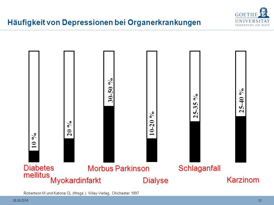 Die Folgen depressiver Komorbidität