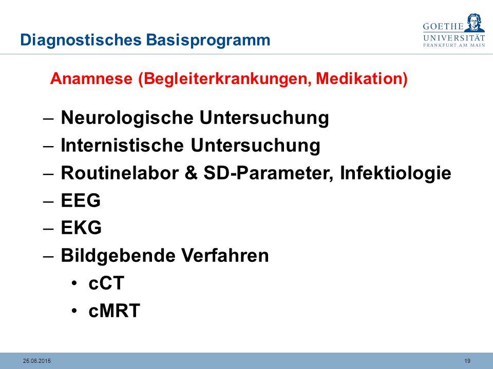 Psychiatrische Skalen für Schweregrad und Verlauf (Auswahl)