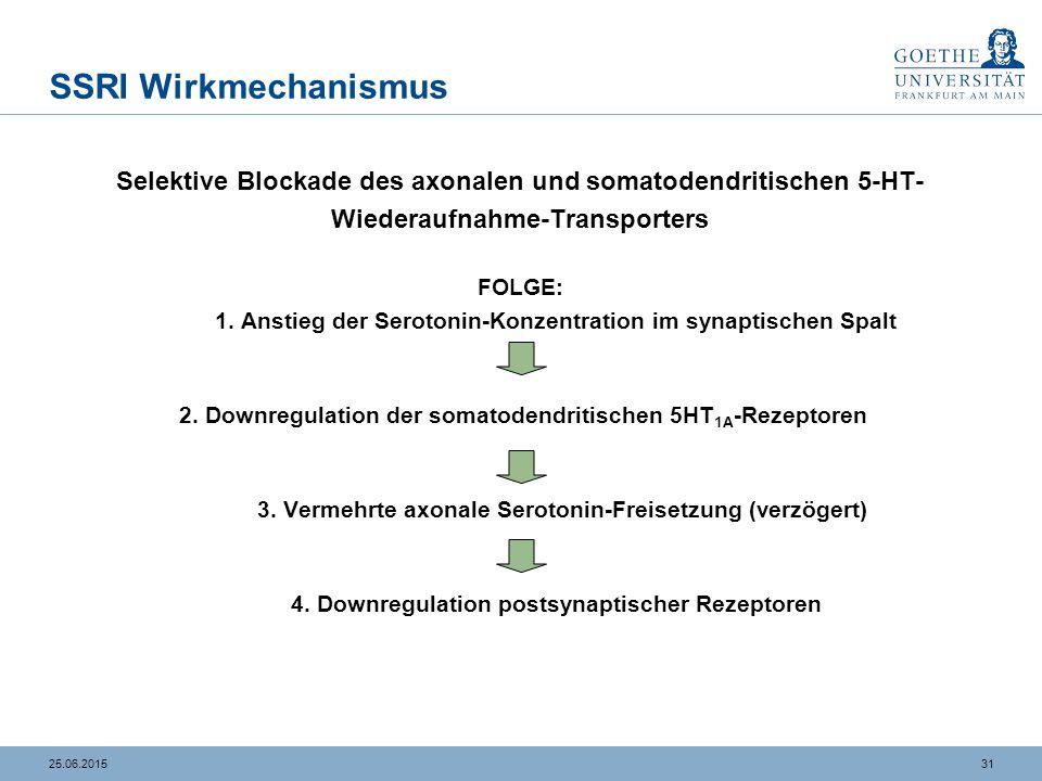SSRI Nebenwirkungen Unruhe Akathisie Angst 5HT2-Stimulation