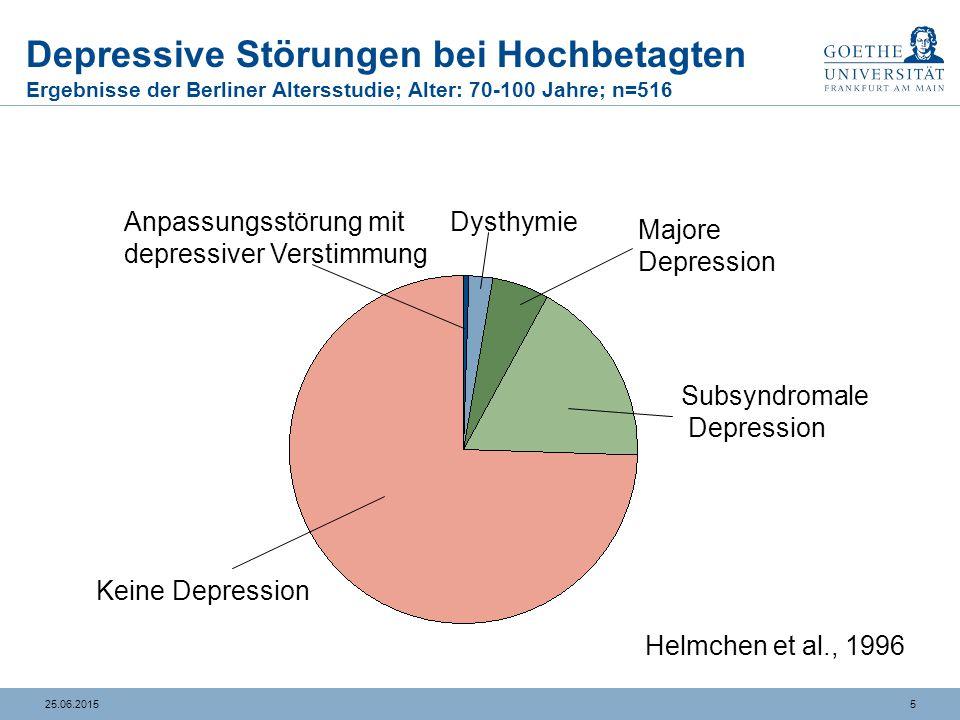 Konsequenzen der Depression
