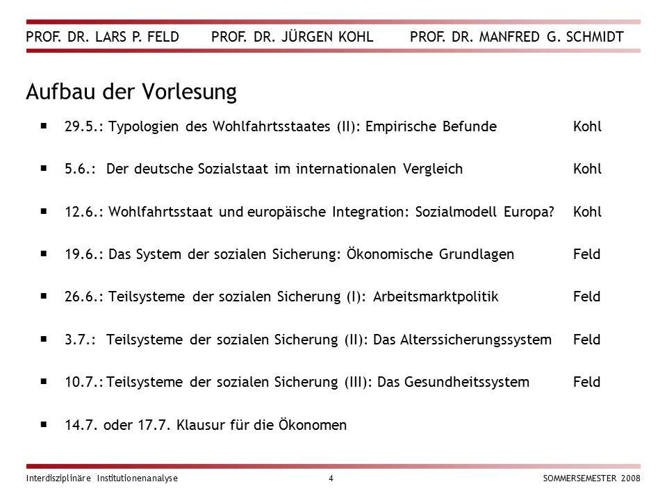 Aufbau der Vorlesung 29.5.: Typologien des Wohlfahrtsstaates (II): Empirische Befunde Kohl.