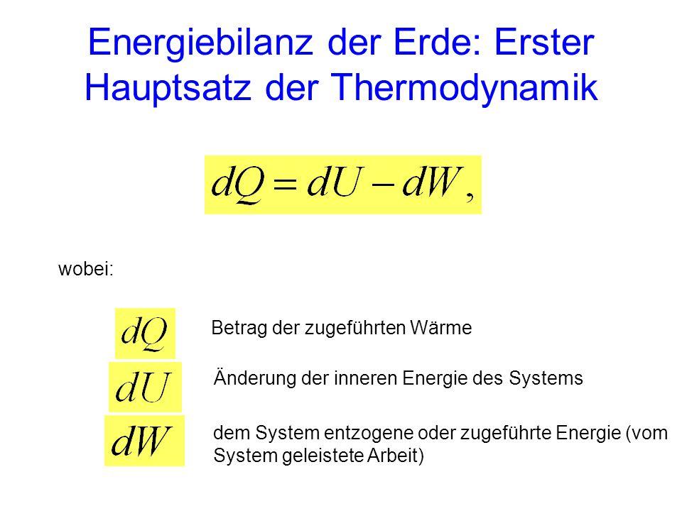 Energiebilanz der Erde: Erster Hauptsatz der Thermodynamik