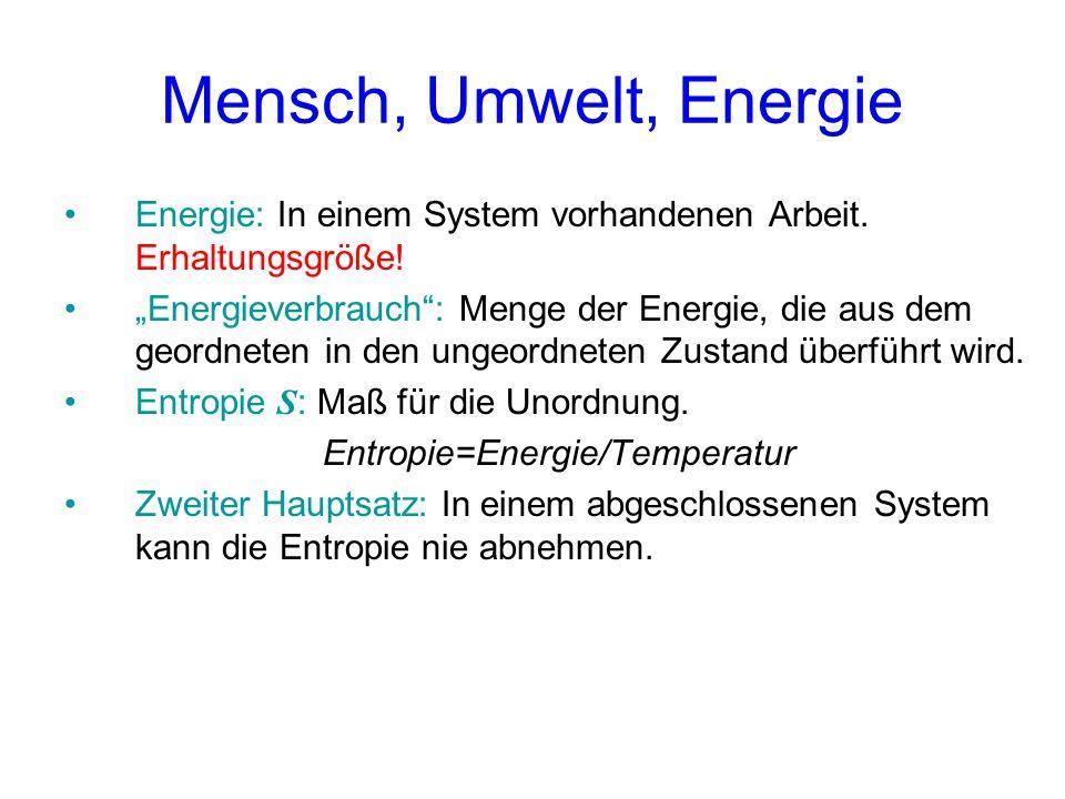Entropie=Energie/Temperatur