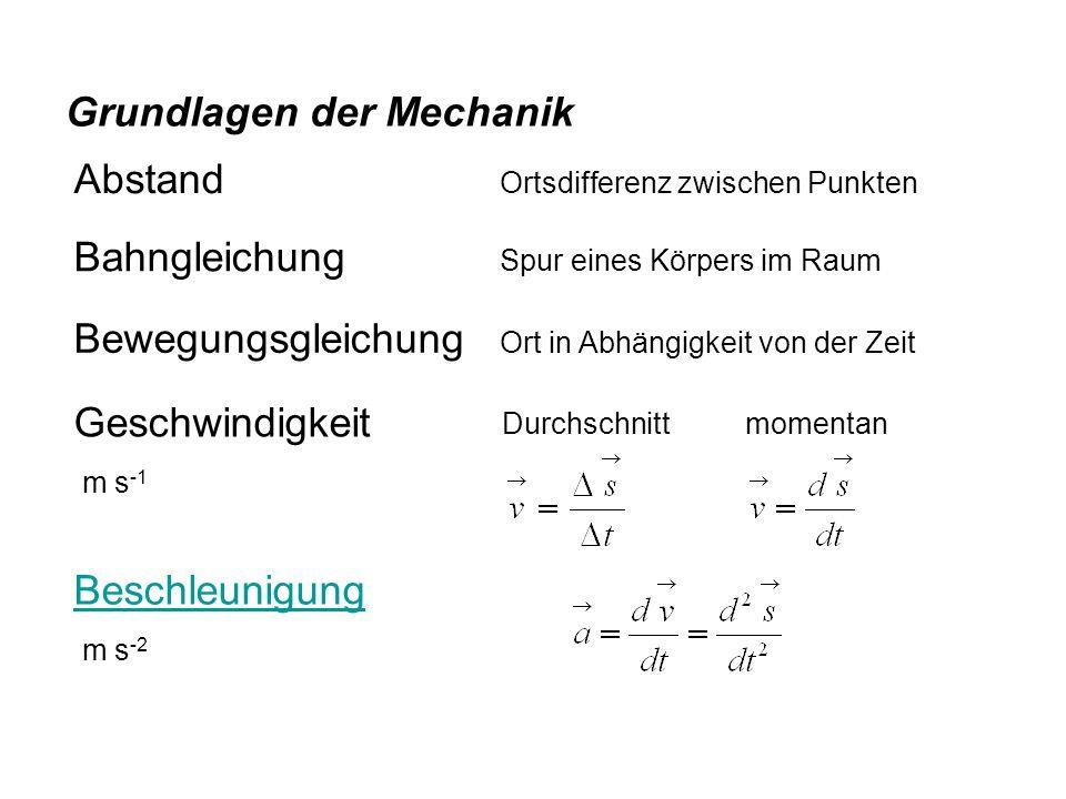 Grundlagen der Mechanik