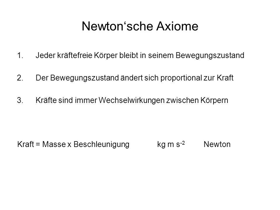 Newton'sche Axiome Jeder kräftefreie Körper bleibt in seinem Bewegungszustand. Der Bewegungszustand ändert sich proportional zur Kraft.