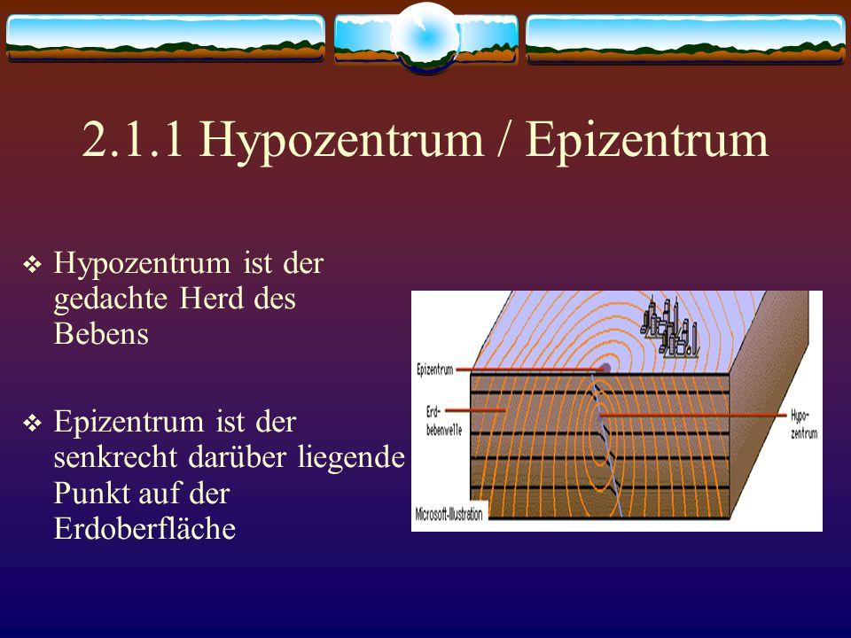 2.1.1 Hypozentrum / Epizentrum