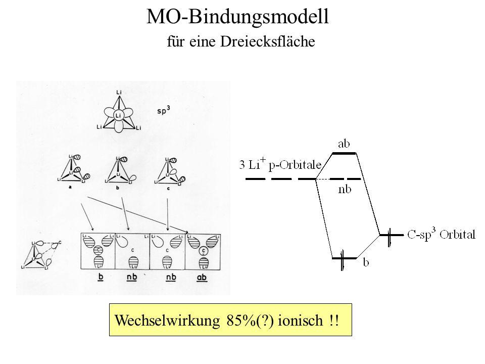 MO-Bindungsmodell für eine Dreiecksfläche